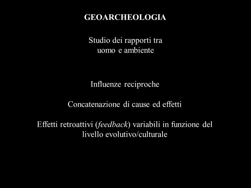 GEOARCHEOLOGIA Studio dei rapporti tra uomo e ambiente Influenze reciproche Concatenazione di cause ed effetti Effetti retroattivi (feedback) variabil