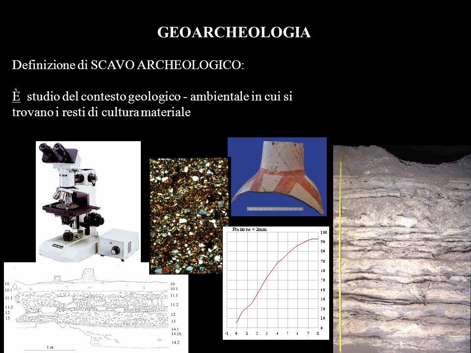 GEOARCHEOLOGIA OBIETTIVO: Ricostruire i COMPORTAMENTI UMANI del passato attraverso i PROCESSI di FORMAZIONE dei SITI per mezzo di:SCAVO ARCHEOLOGICO RESTI DI CULTURA MATERIALE ASPETTI GEOLOGICI DELLE SUCCESSIONI