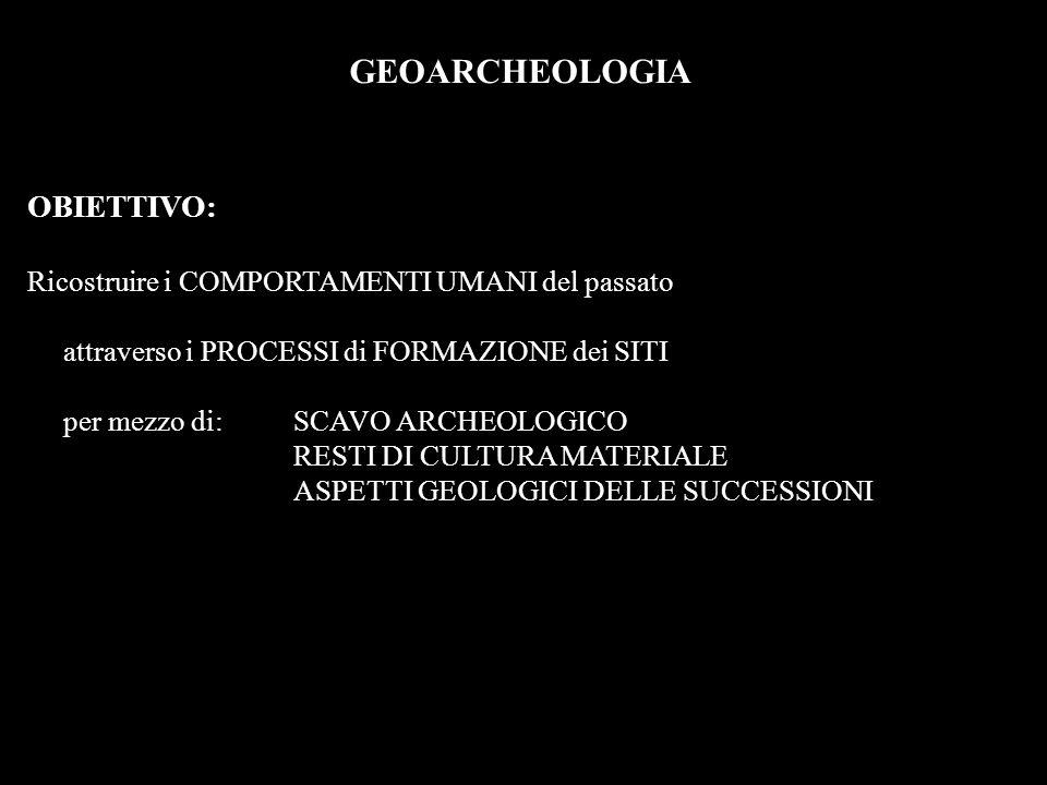 GEOARCHEOLOGIA OBIETTIVO: Ricostruire i COMPORTAMENTI UMANI del passato attraverso i PROCESSI di FORMAZIONE dei SITI per mezzo di:SCAVO ARCHEOLOGICO R