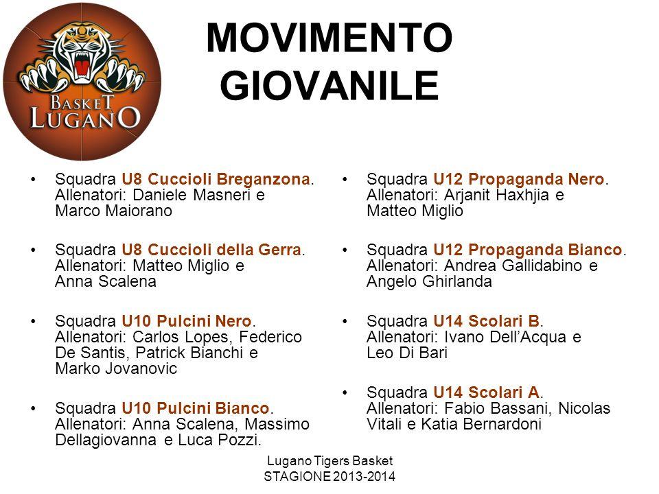 Lugano Tigers Basket STAGIONE 2013-2014 MOVIMENTO GIOVANILE Squadra U8 Cuccioli Breganzona. Allenatori: Daniele Masneri e Marco Maiorano Squadra U8 Cu