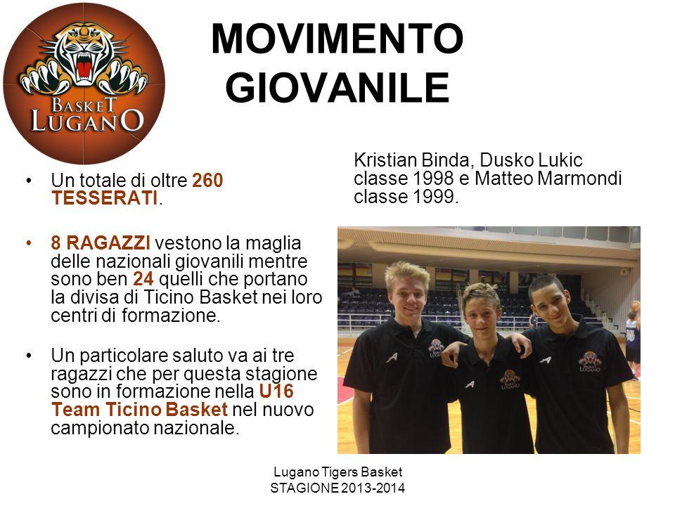 Lugano Tigers Basket STAGIONE 2013-2014 MOVIMENTO GIOVANILE Un totale di oltre 260 TESSERATI. 8 RAGAZZI vestono la maglia delle nazionali giovanili me