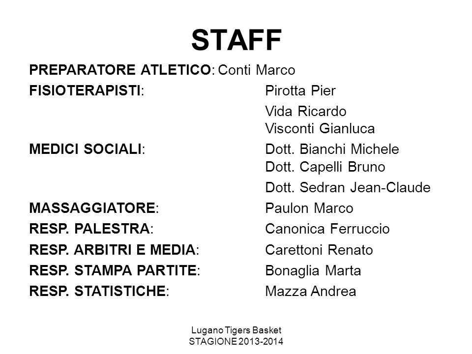 Lugano Tigers Basket STAGIONE 2013-2014 STAFF PREPARATORE ATLETICO:Conti Marco FISIOTERAPISTI:Pirotta Pier Vida Ricardo Visconti Gianluca MEDICI SOCIA