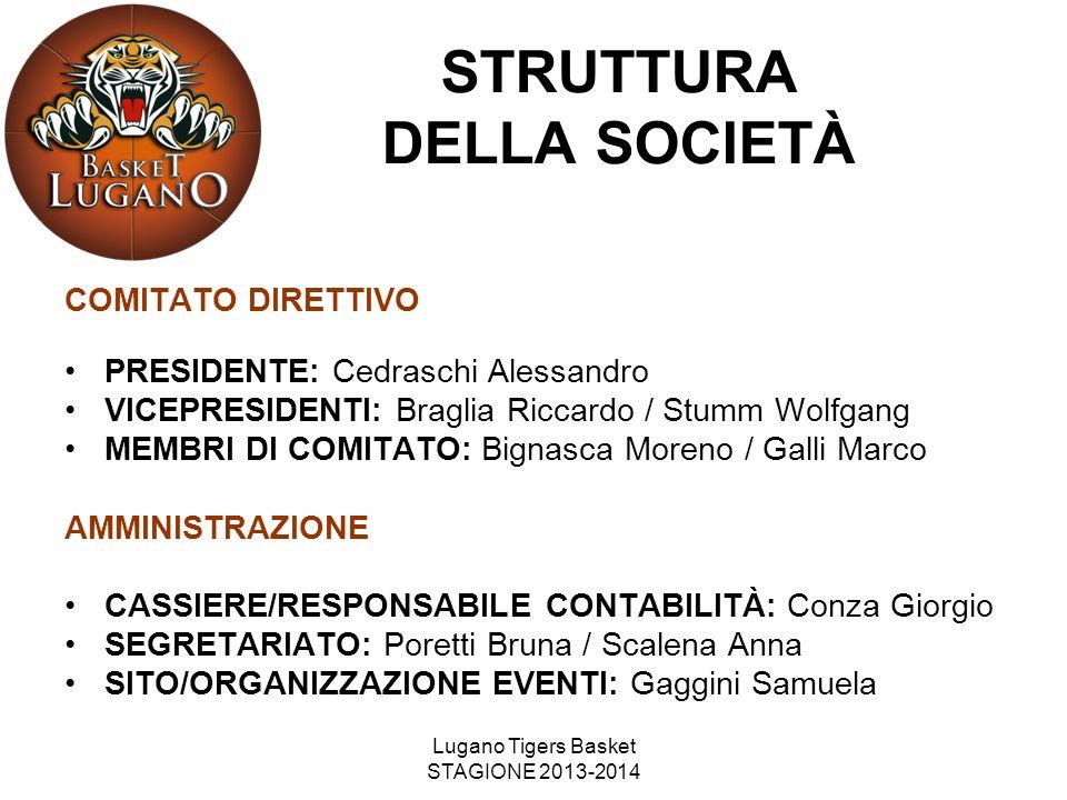 Lugano Tigers Basket STAGIONE 2013-2014 STRUTTURA DELLA SOCIETÀ COMITATO DIRETTIVO PRESIDENTE: Cedraschi Alessandro VICEPRESIDENTI: Braglia Riccardo /