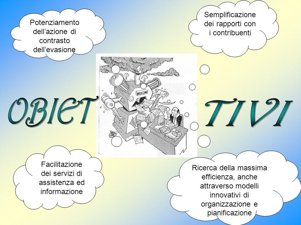 Facilitazione dei servizi di assistenza ed informazione Semplificazione dei rapporti con i contribuenti Potenziamento dellazione di contrasto dellevas