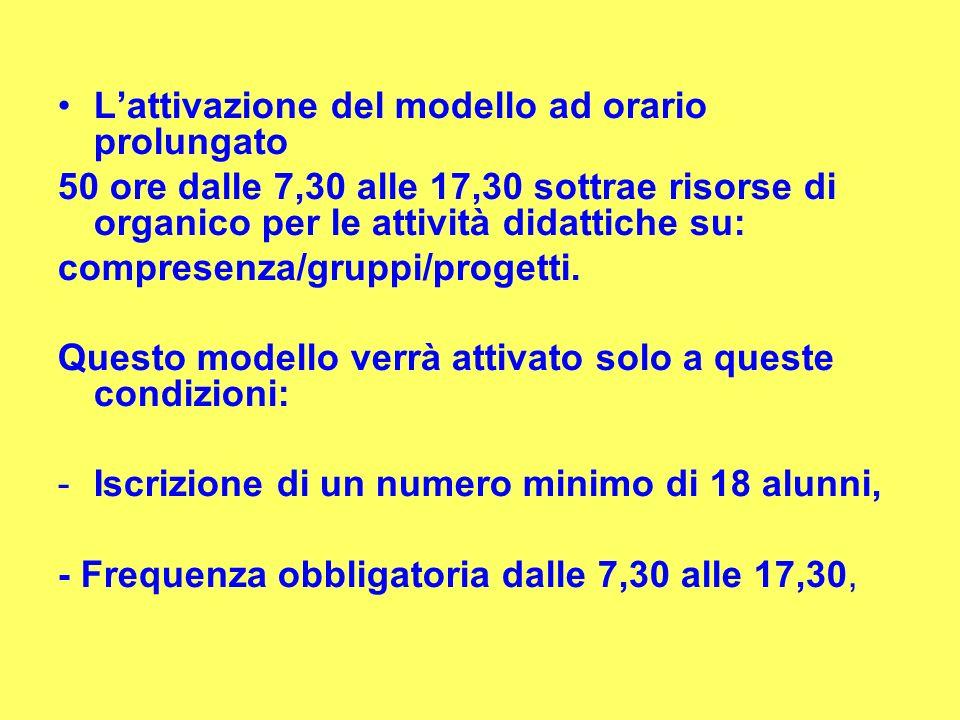 Lattivazione del modello ad orario prolungato 50 ore dalle 7,30 alle 17,30 sottrae risorse di organico per le attività didattiche su: compresenza/grup
