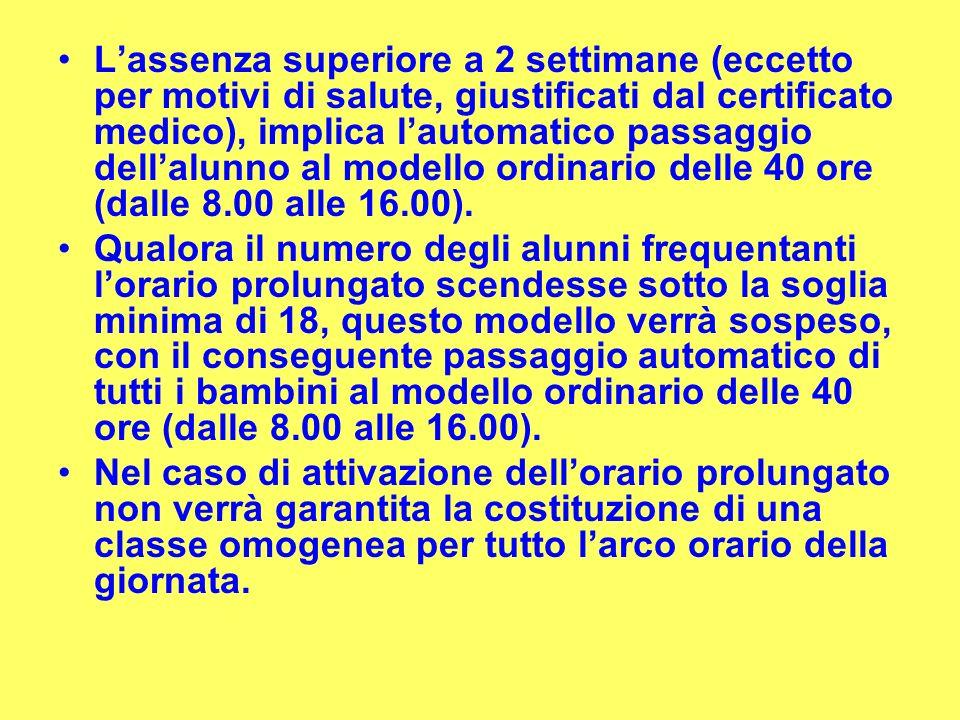 ISTITUTO COMPRENSIVO MARIA PIAZZOLI DI RANICA Via Simone Elia, 624020 Ranica (BG) C.F.