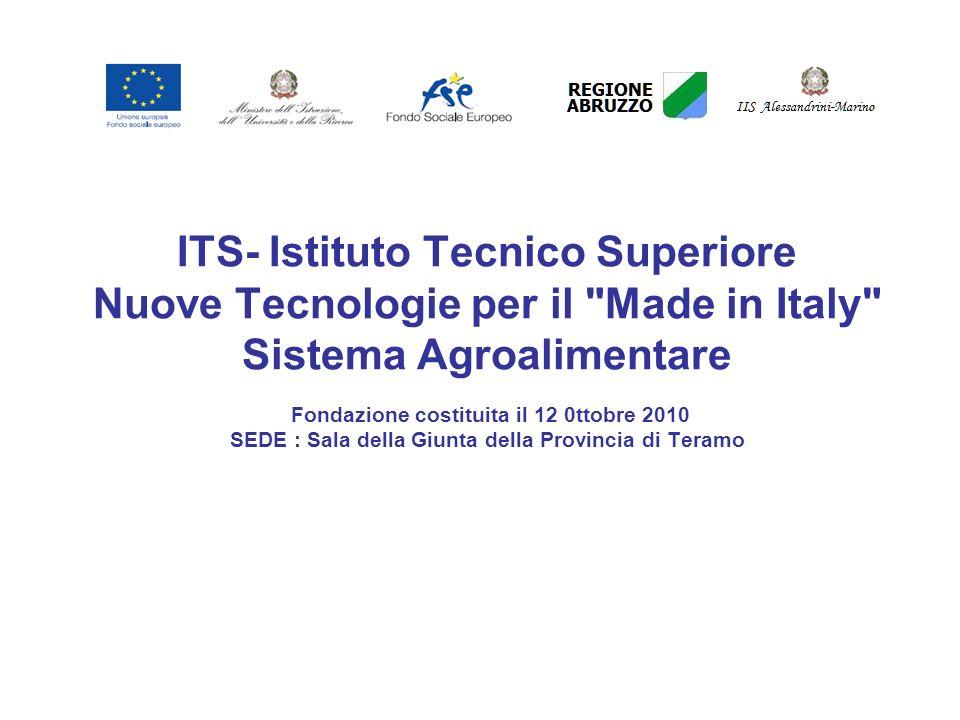 ITS- Istituto Tecnico Superiore Nuove Tecnologie per il