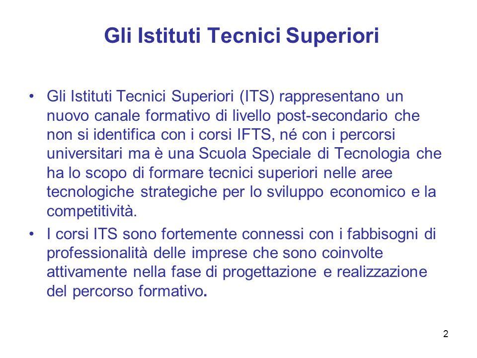 2 Gli Istituti Tecnici Superiori (ITS) rappresentano un nuovo canale formativo di livello post-secondario che non si identifica con i corsi IFTS, né c