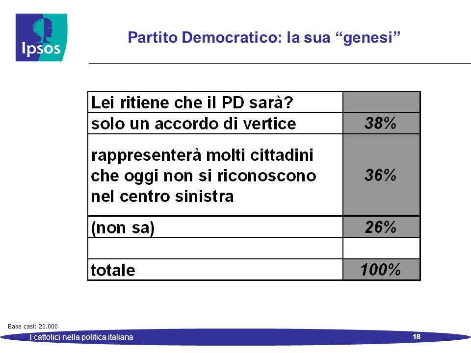 18 I cattolici nella politica italiana Partito Democratico: la sua genesi Base casi: 20.000