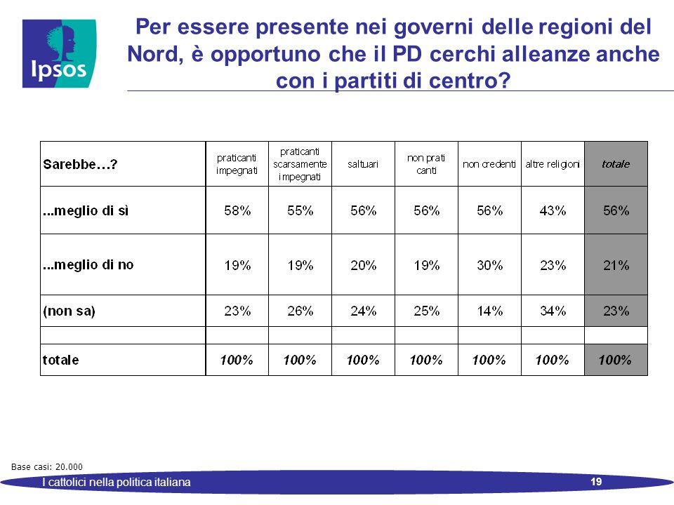 19 I cattolici nella politica italiana Per essere presente nei governi delle regioni del Nord, è opportuno che il PD cerchi alleanze anche con i parti