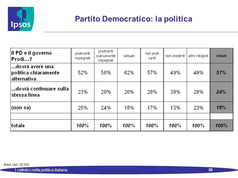 20 I cattolici nella politica italiana Partito Democratico: la politica Base casi: 20.000