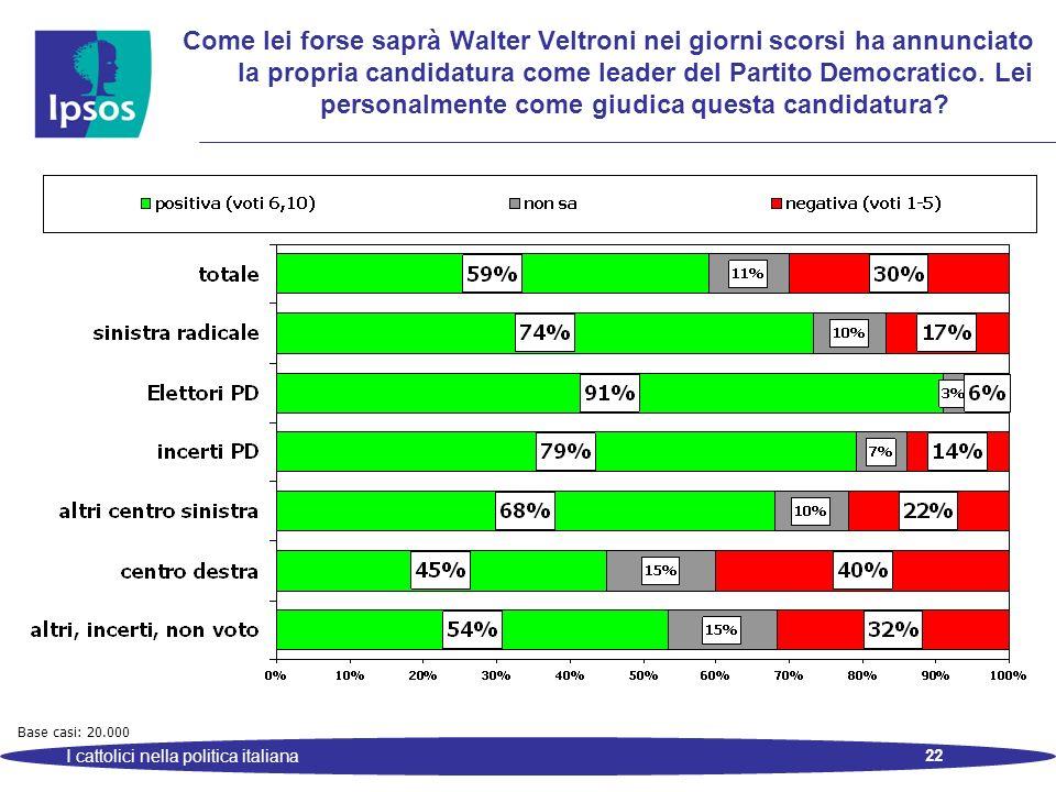 22 I cattolici nella politica italiana Come lei forse saprà Walter Veltroni nei giorni scorsi ha annunciato la propria candidatura come leader del Partito Democratico.