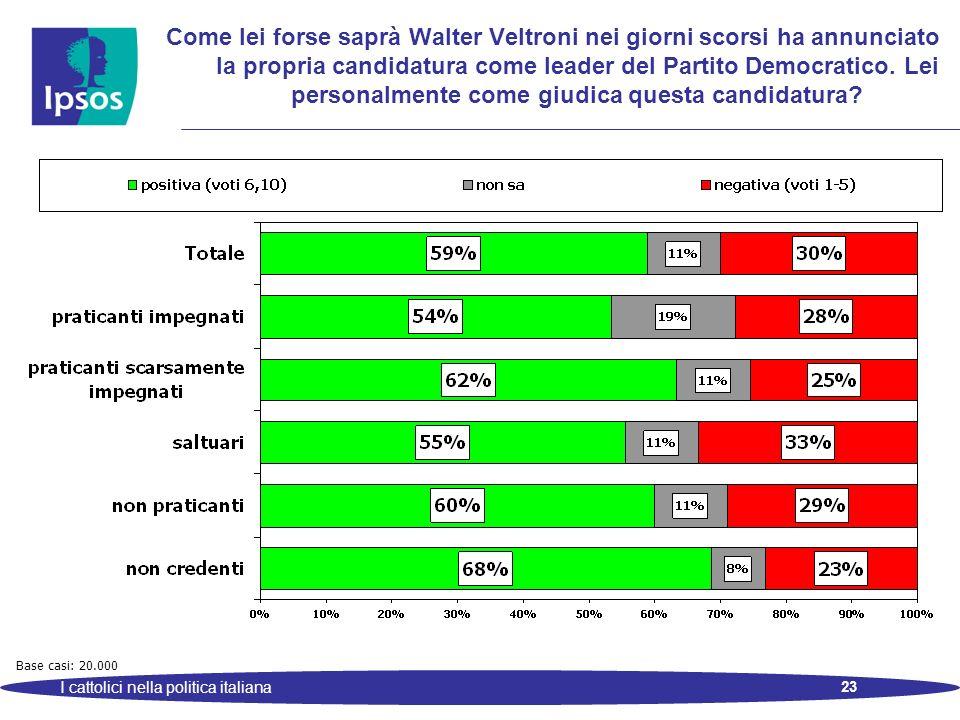 23 I cattolici nella politica italiana Come lei forse saprà Walter Veltroni nei giorni scorsi ha annunciato la propria candidatura come leader del Par