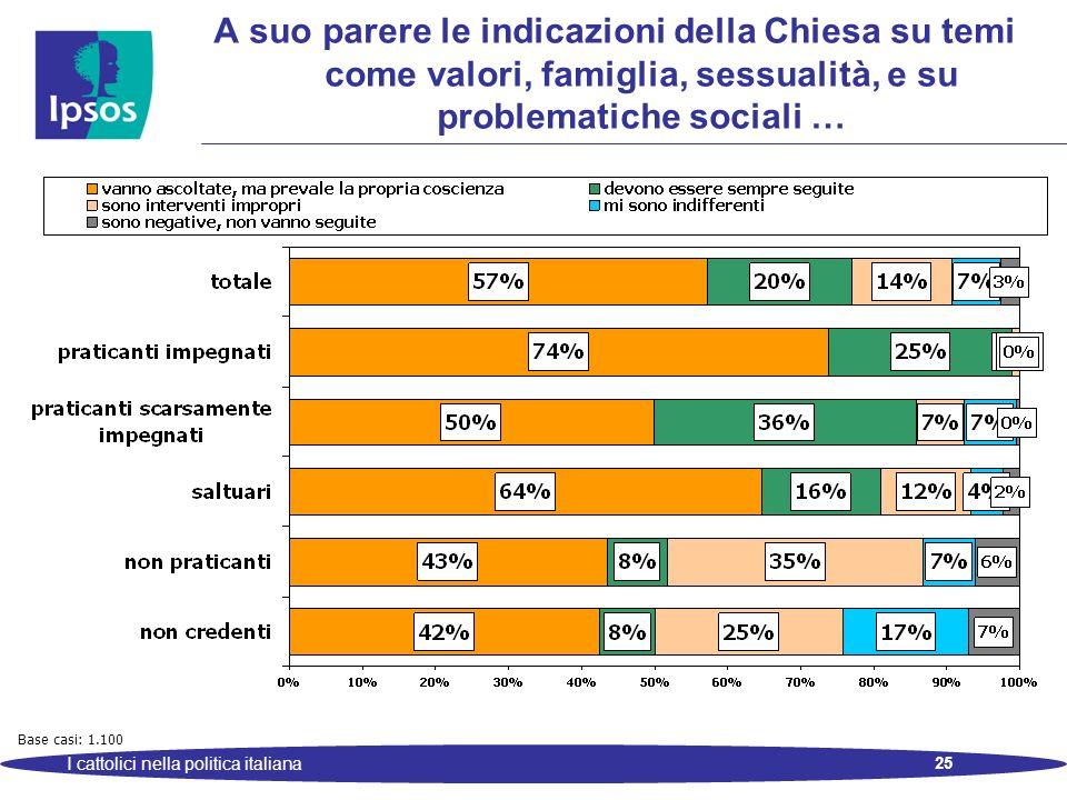 25 I cattolici nella politica italiana A suo parere le indicazioni della Chiesa su temi come valori, famiglia, sessualità, e su problematiche sociali