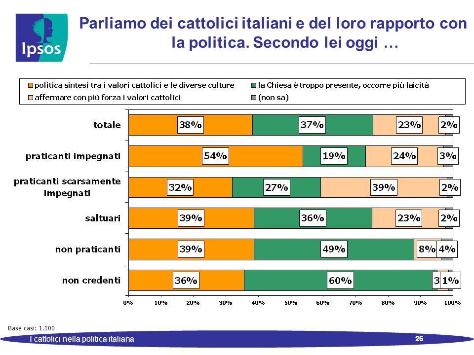 26 I cattolici nella politica italiana Parliamo dei cattolici italiani e del loro rapporto con la politica. Secondo lei oggi … Base casi: 1.100