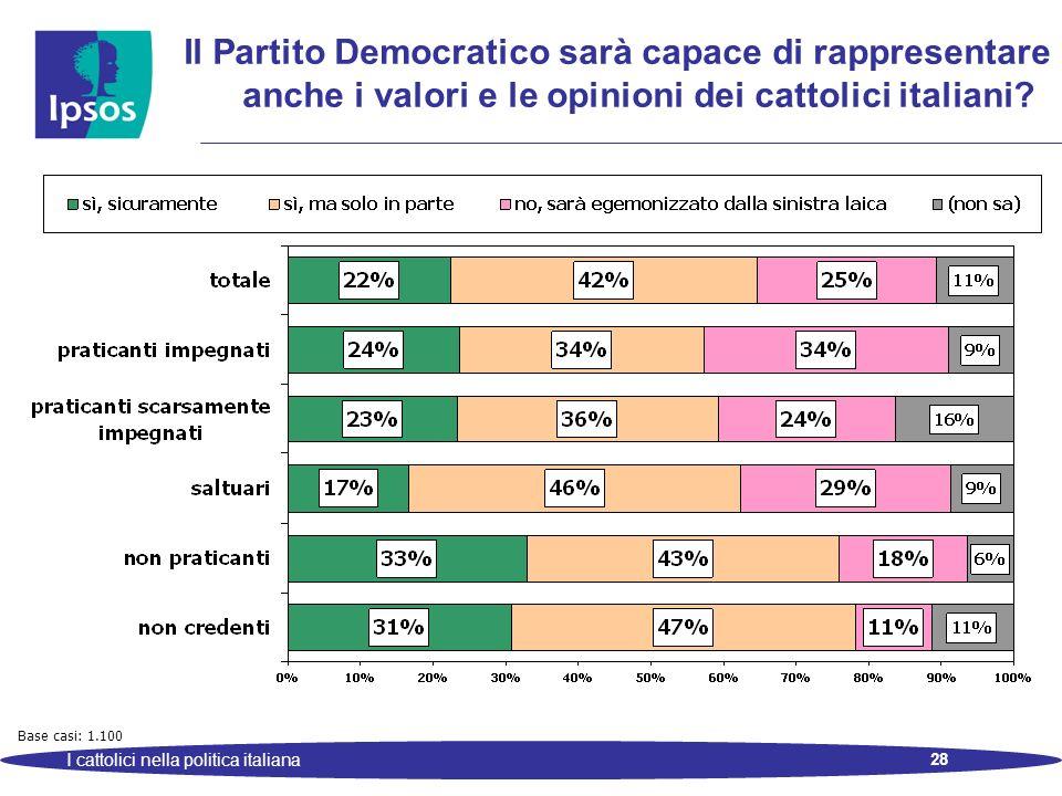28 I cattolici nella politica italiana Il Partito Democratico sarà capace di rappresentare anche i valori e le opinioni dei cattolici italiani? Base c
