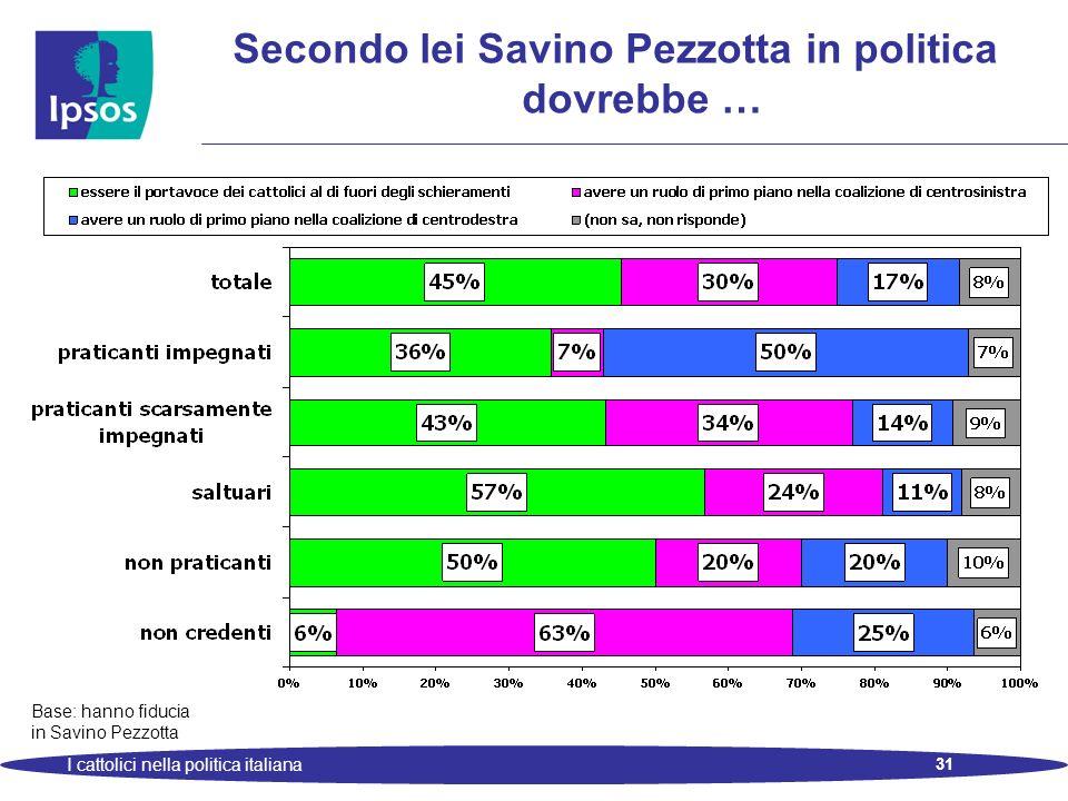 31 I cattolici nella politica italiana Secondo lei Savino Pezzotta in politica dovrebbe … Base: hanno fiducia in Savino Pezzotta