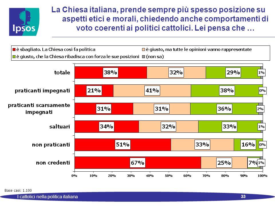 33 I cattolici nella politica italiana La Chiesa italiana, prende sempre più spesso posizione su aspetti etici e morali, chiedendo anche comportamenti di voto coerenti ai politici cattolici.