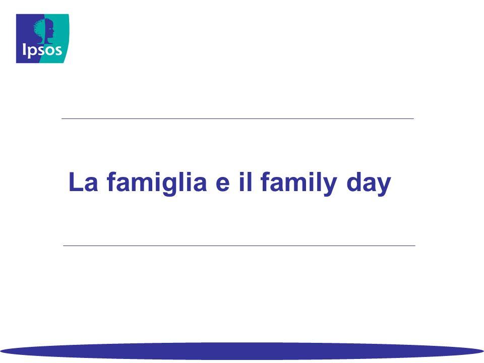La famiglia e il family day