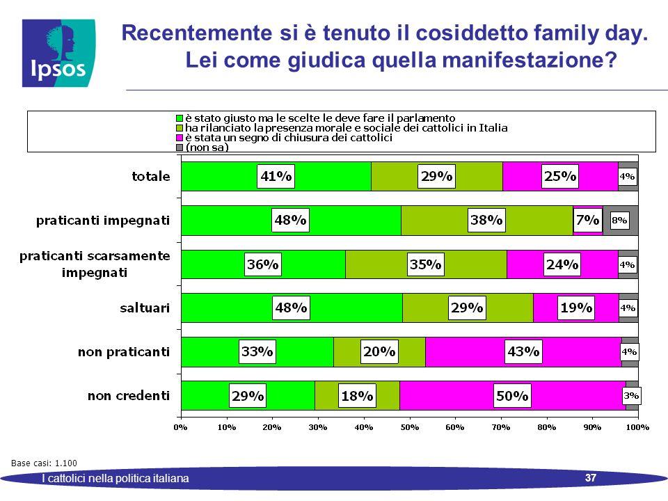 37 I cattolici nella politica italiana Recentemente si è tenuto il cosiddetto family day. Lei come giudica quella manifestazione? Base casi: 1.100