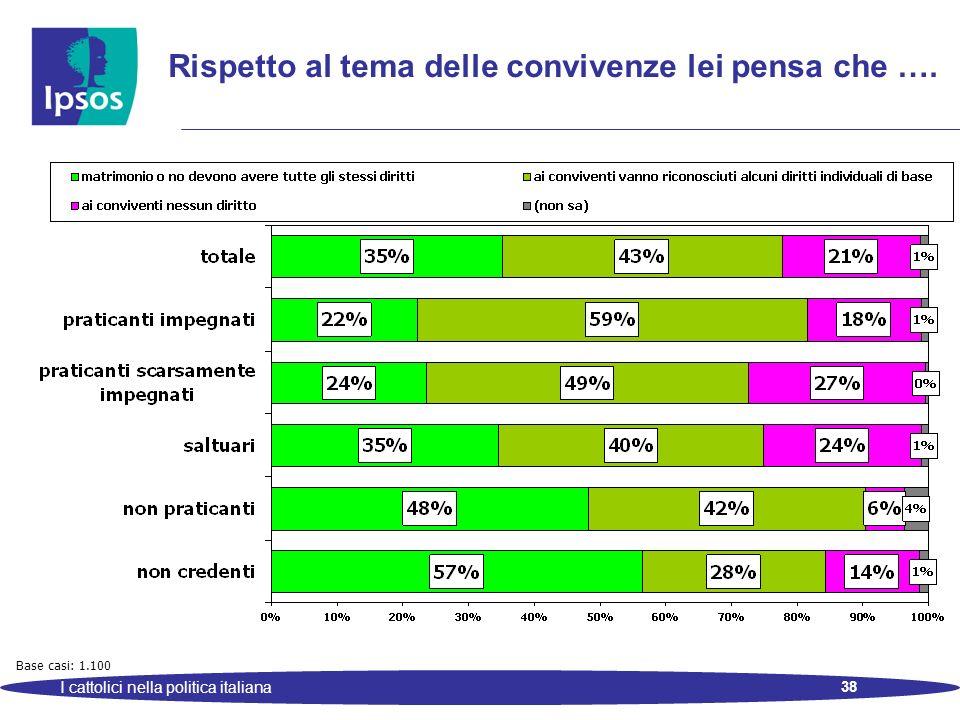 38 I cattolici nella politica italiana Rispetto al tema delle convivenze lei pensa che …. Base casi: 1.100