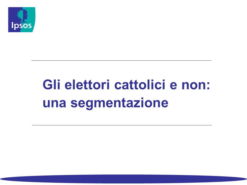 Gli elettori cattolici e non: una segmentazione