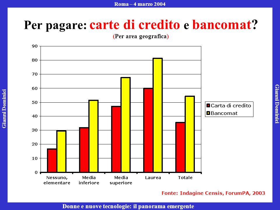Gianni Dominici Roma – 4 marzo 2004 Donne e nuove tecnologie: il panorama emergente Per pagare: carte di credito e bancomat.