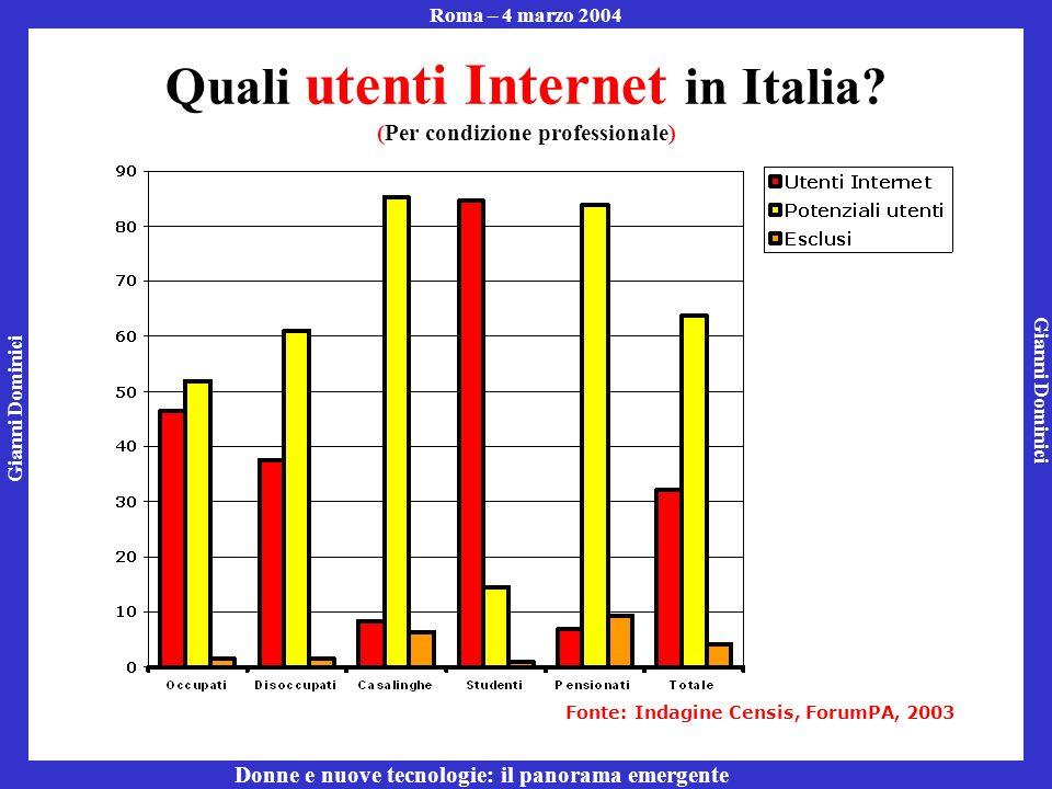 Gianni Dominici Roma – 4 marzo 2004 Donne e nuove tecnologie: il panorama emergente Quali utenti Internet in Italia.