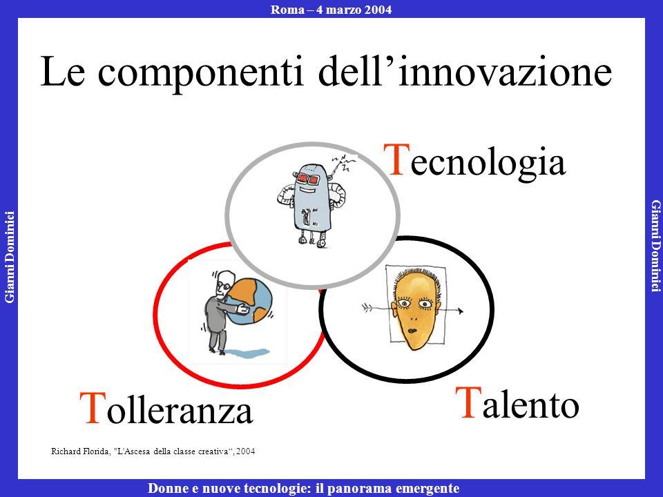Gianni Dominici Roma – 4 marzo 2004 Donne e nuove tecnologie: il panorama emergente Le componenti dellinnovazione T alento T olleranza T ecnologia Richard Florida, L Ascesa della classe creativa, 2004