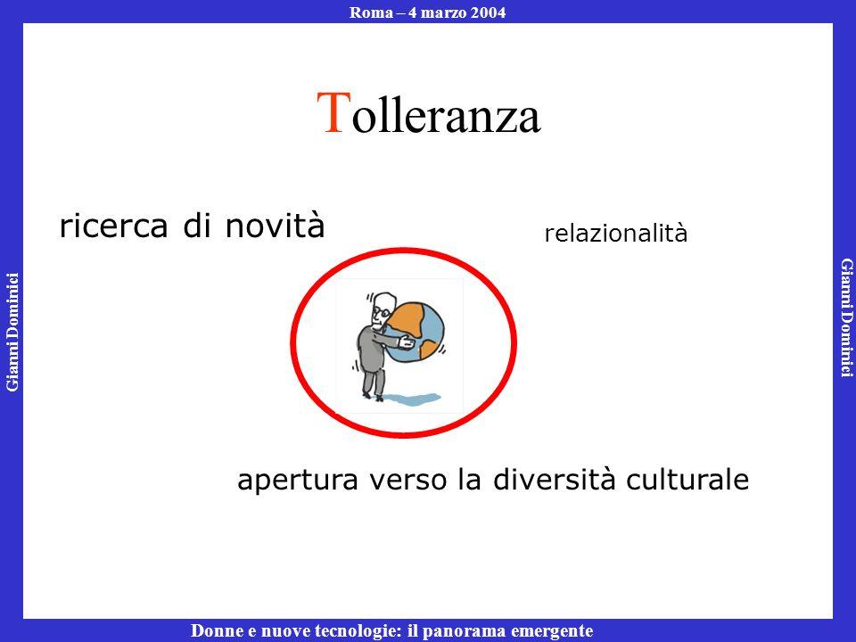 Gianni Dominici Roma – 4 marzo 2004 Donne e nuove tecnologie: il panorama emergente T olleranza apertura verso la diversità culturale relazionalità ricerca di novità