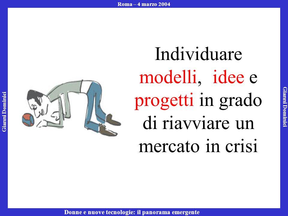 Gianni Dominici Roma – 4 marzo 2004 Donne e nuove tecnologie: il panorama emergente Individuare modelli, idee e progetti in grado di riavviare un mercato in crisi