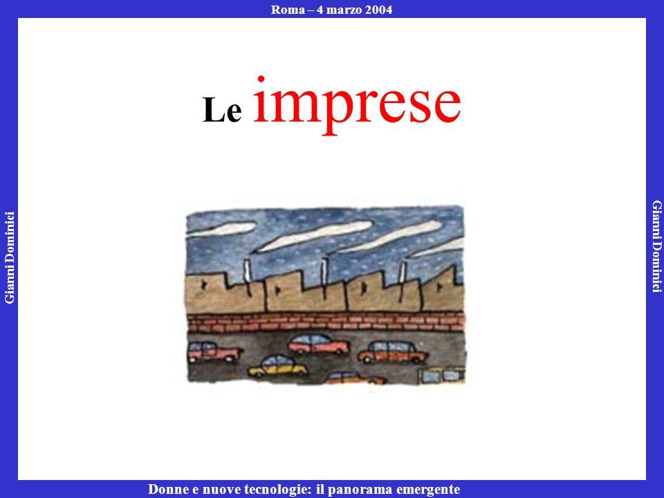 Gianni Dominici Roma – 4 marzo 2004 Donne e nuove tecnologie: il panorama emergente Le imprese