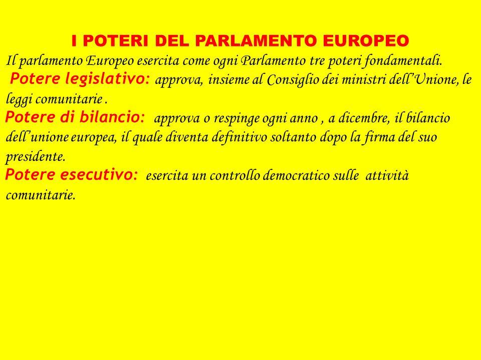 LE ISTITUZIONI DELL UNIONE EUROPEA Parlamento europeo :è composto da 785 deputati. Ha tre sedi : Strasburgo (sedute plenarie), Lussemburgo (segreteria