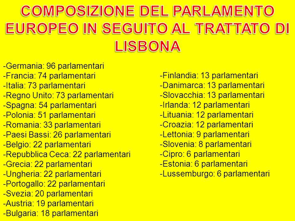 I POTERI DEL PARLAMENTO EUROPEO Il parlamento Europeo esercita come ogni Parlamento tre poteri fondamentali. Potere legislativo: approva, insieme al C
