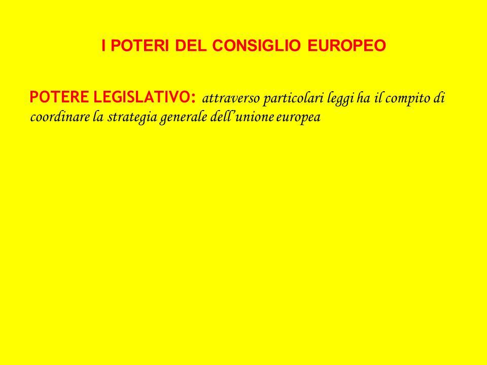 I POTERI DELLA COMMISSIONE EUROPEA La Commissione Europea possiede i seguenti poteri: POTERE LEGISLATIVO: prepara le leggi dellUnione( chiamate regola