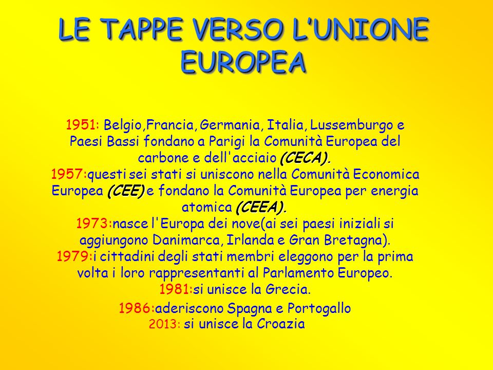 LE TAPPE VERSO LUNIONE EUROPEA LE TAPPE VERSO LUNIONE EUROPEA (CECA).