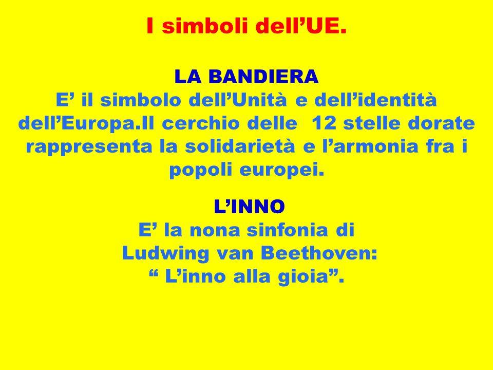 Anno di adesione all UE: 2004