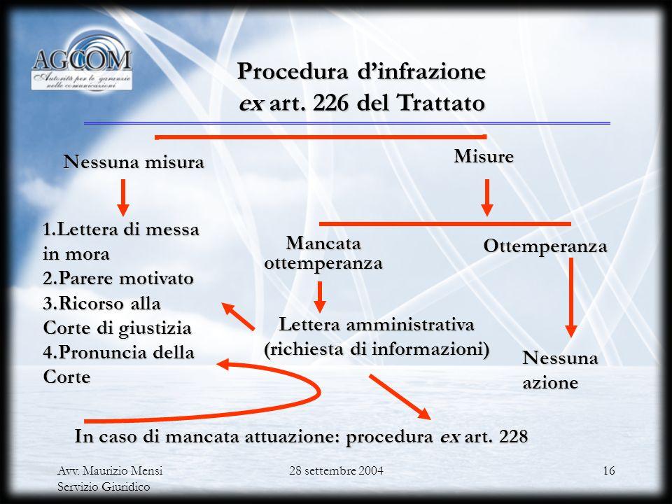 Avv. Maurizio Mensi Servizio Giuridico 28 settembre 200415 Obbligazioni che possono essere imposte alle imprese SMP Controllo dei prezzi, incluso lori