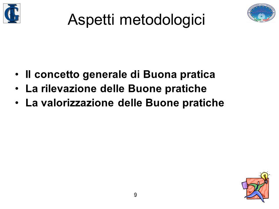 9 Aspetti metodologici Il concetto generale di Buona pratica La rilevazione delle Buone pratiche La valorizzazione delle Buone pratiche