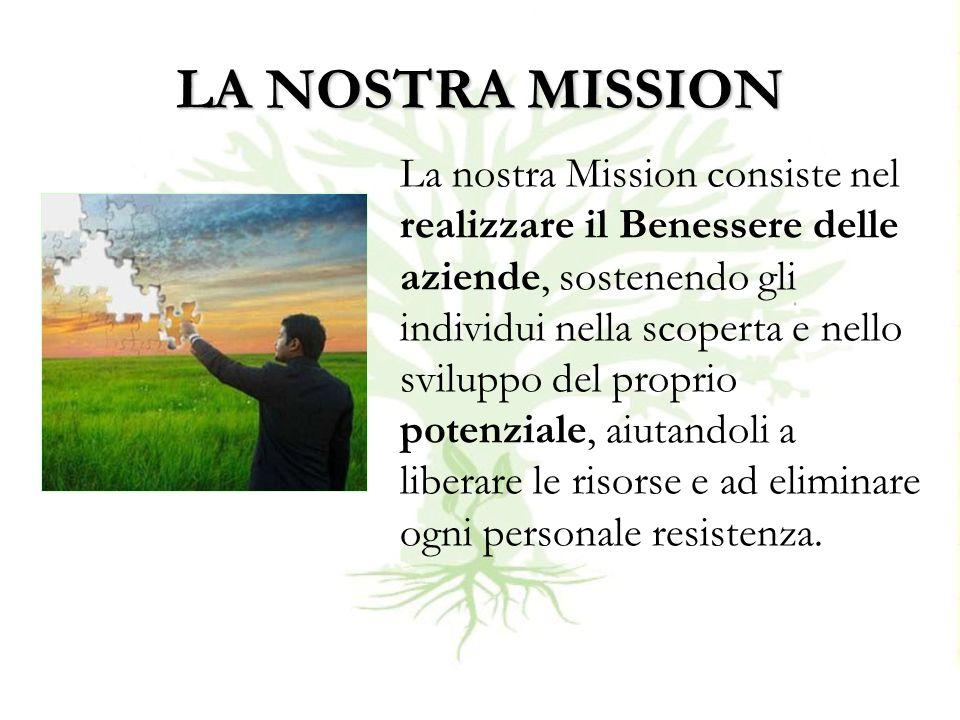 LA NOSTRA MISSION La nostra Mission consiste nel realizzare il Benessere delle aziende, sostenendo gli individui nella scoperta e nello sviluppo del proprio potenziale, aiutandoli a liberare le risorse e ad eliminare ogni personale resistenza.