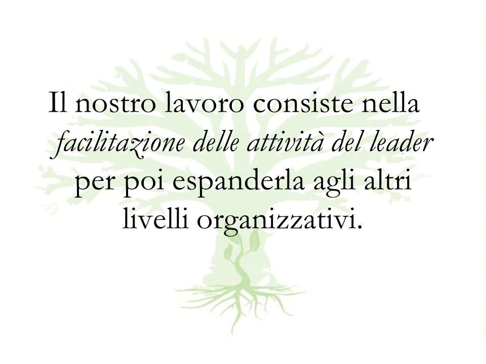 Il nostro lavoro consiste nella facilitazione delle attività del leader per poi espanderla agli altri livelli organizzativi.