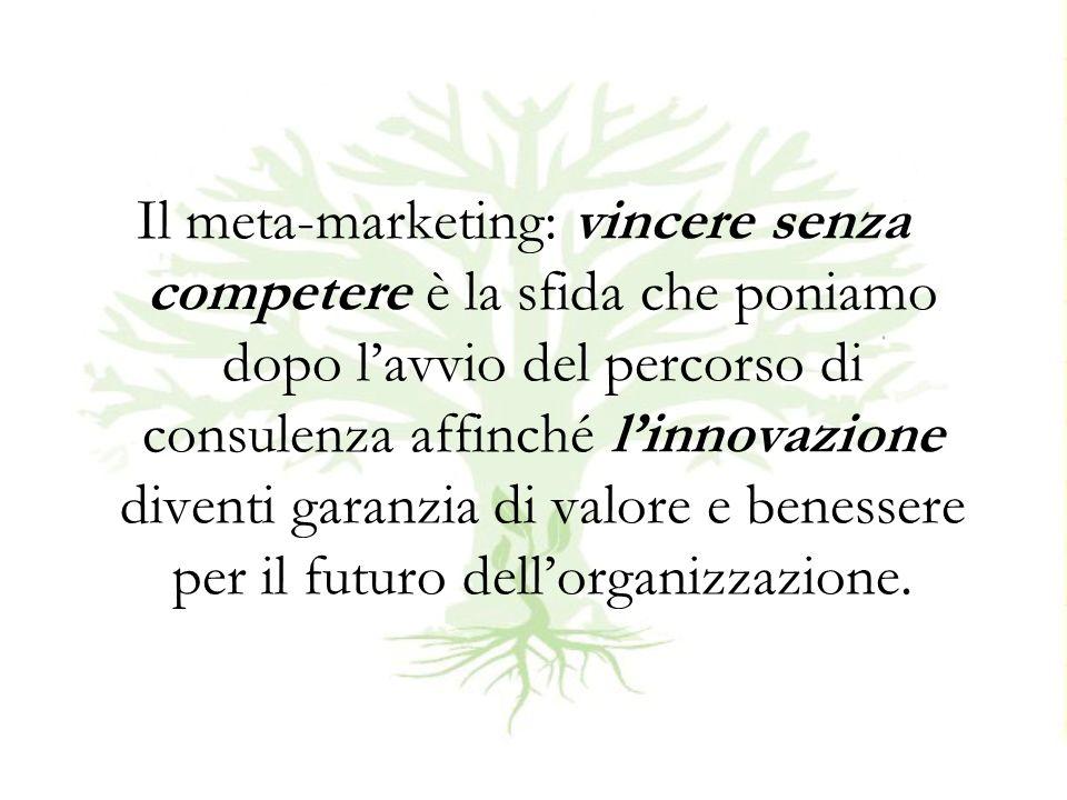 Il meta-marketing: vincere senza competere è la sfida che poniamo dopo lavvio del percorso di consulenza affinché linnovazione diventi garanzia di valore e benessere per il futuro dellorganizzazione.