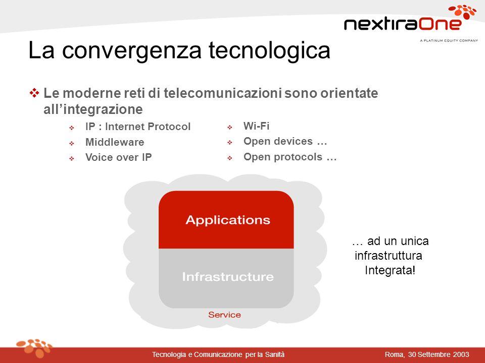 Roma, 30 Settembre 2003Tecnologia e Comunicazione per la Sanità La convergenza tecnologica vLe moderne reti di telecomunicazioni sono orientate allint