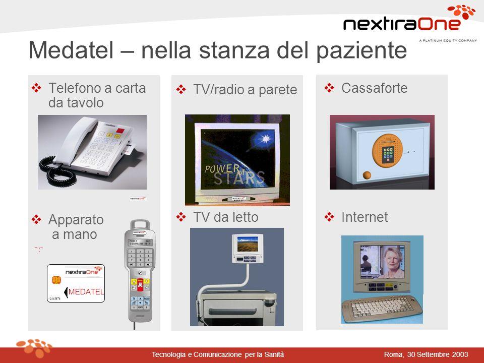 Roma, 30 Settembre 2003Tecnologia e Comunicazione per la Sanità Medatel – nella stanza del paziente vCassaforte vTV/radio a parete vTV da letto vTelef