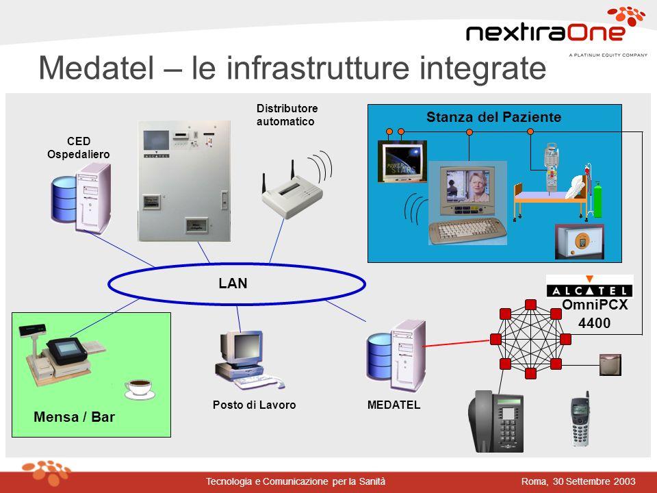 Roma, 30 Settembre 2003Tecnologia e Comunicazione per la Sanità Medatel – le infrastrutture integrate Patientenzimmer OmniPCX 4400 Stanza del Paziente