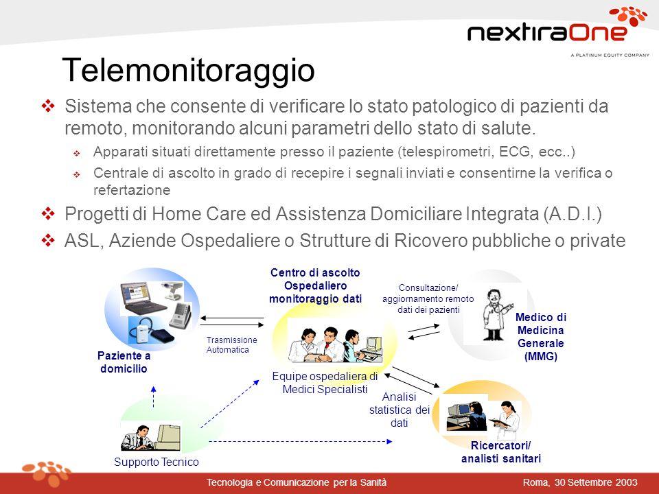 Roma, 30 Settembre 2003Tecnologia e Comunicazione per la Sanità Telemonitoraggio vSistema che consente di verificare lo stato patologico di pazienti d