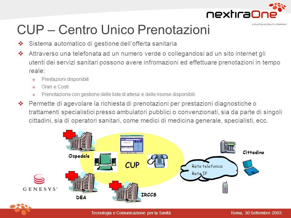 Roma, 30 Settembre 2003Tecnologia e Comunicazione per la Sanità CUP – Centro Unico Prenotazioni vSistema automatico di gestione dellofferta sanitaria
