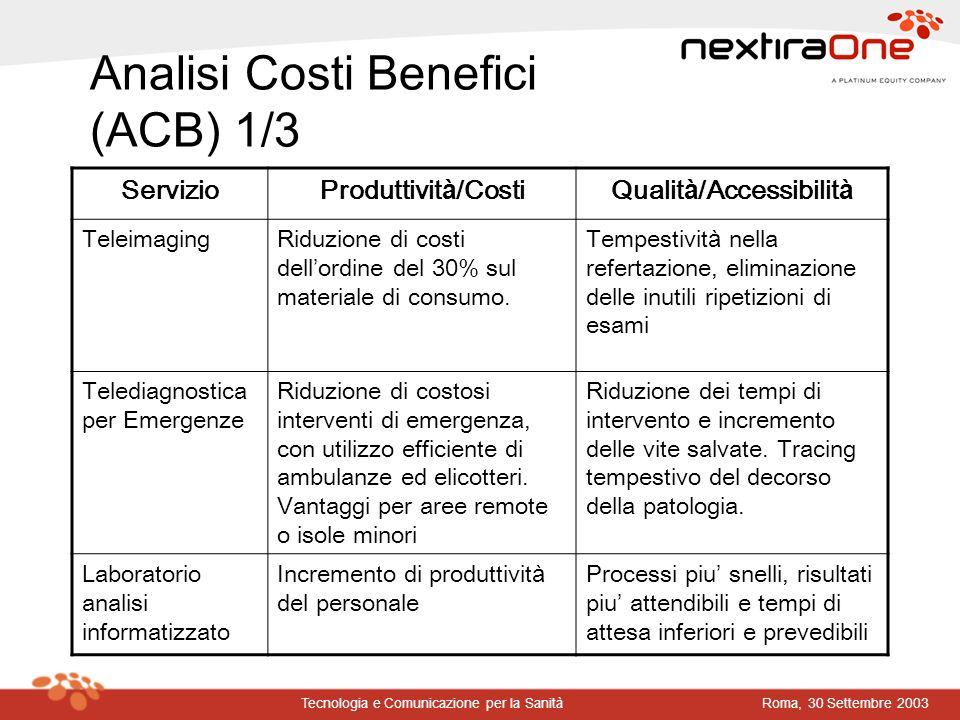 Roma, 30 Settembre 2003Tecnologia e Comunicazione per la Sanità Analisi Costi Benefici (ACB) 1/3 ServizioProduttivit à /CostiQualit à /Accessibilit à