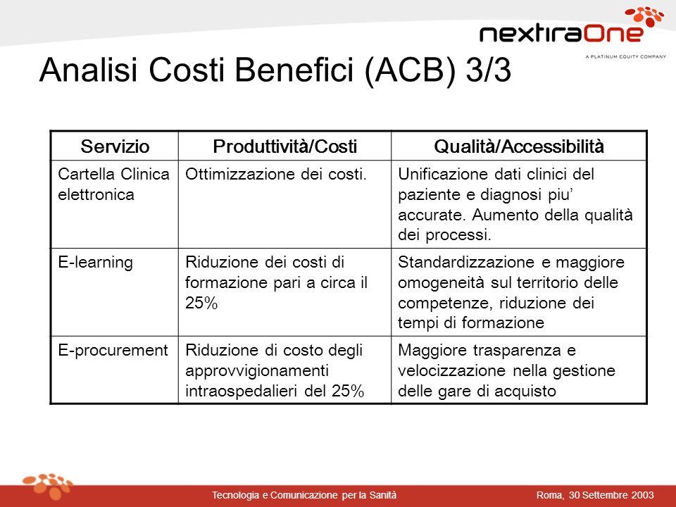Roma, 30 Settembre 2003Tecnologia e Comunicazione per la Sanità Analisi Costi Benefici (ACB) 3/3 ServizioProduttivit à /CostiQualit à /Accessibilit à