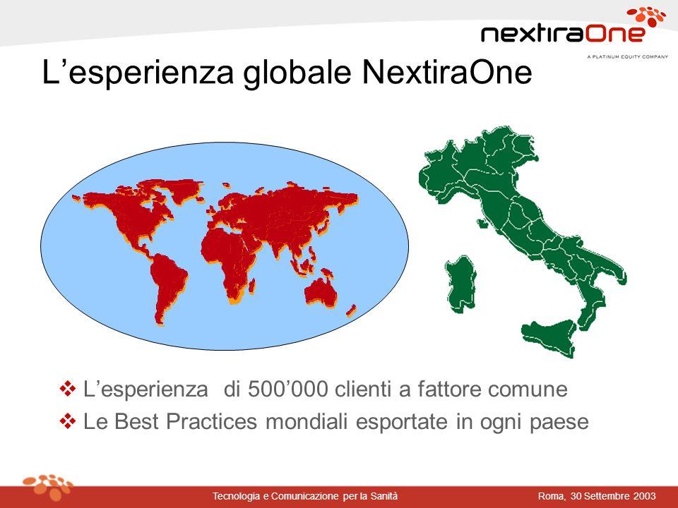 Roma, 30 Settembre 2003Tecnologia e Comunicazione per la Sanità Lesperienza globale NextiraOne vLesperienza di 500000 clienti a fattore comune vLe Bes